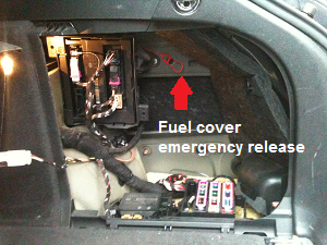 Handy To Know About Fuel Cover Emergency Release On An