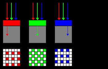Bayer sensor filtering