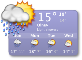 BBC Weather widget