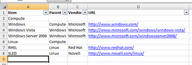 Excel data for importing into Visio with the Organization Chart Wizard