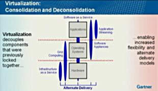 Gartner: Virtualisation consolidation and deconsolidation